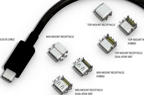 This new, reversible USB connector is ready to go to market. That means no more struggling to figure out which way the plug is supposed to go.